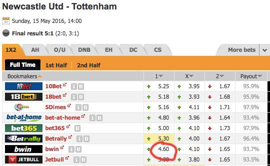 Value betting soccer