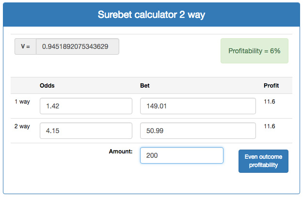 Strategy live betting calculator