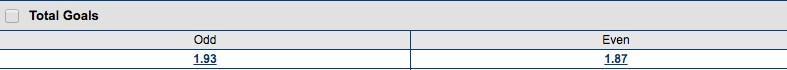 Odd/Even total in football betting