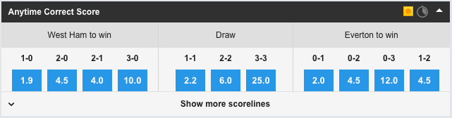 Strategy of Betting on the Exact Score